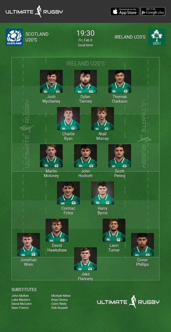 Ireland U20's