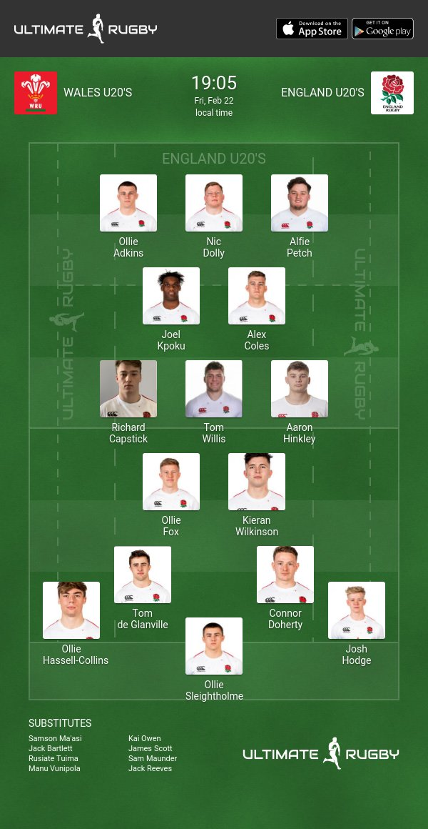 England U20's