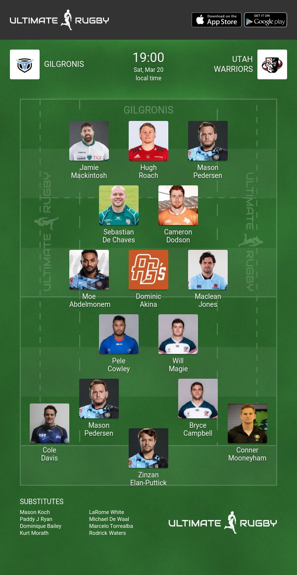 Austin Gilgronis Rugby