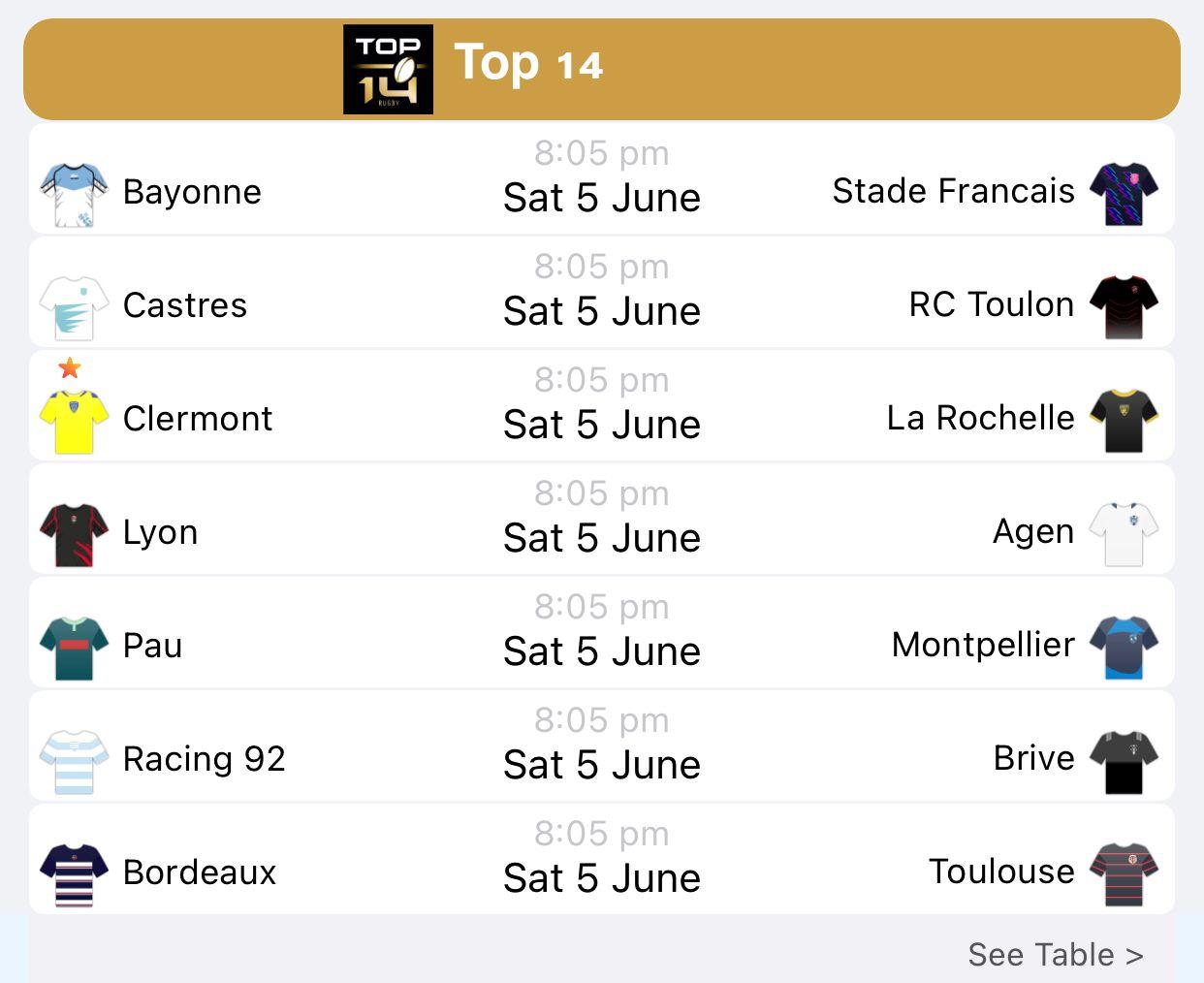 Round 26 fixtures of the TOP14 2020/21