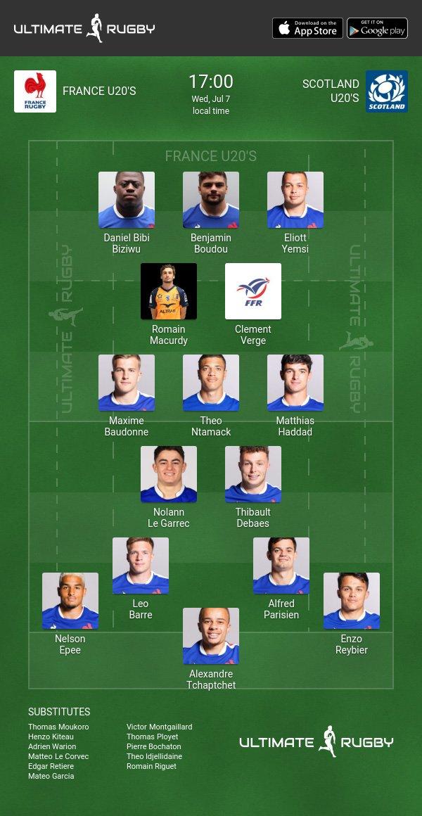 France U20's