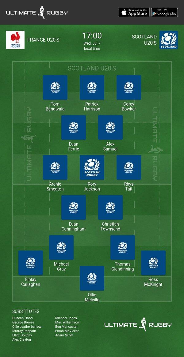 Scotland U20's