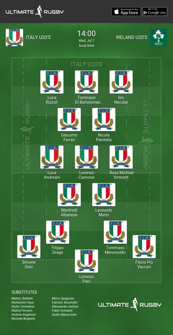 Italy U20's